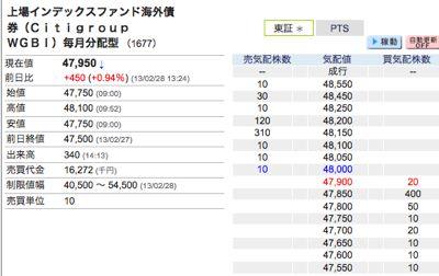1677 先進国債券インデックス