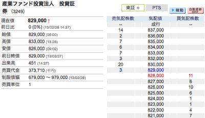 3249 産業ファンド 利益確定