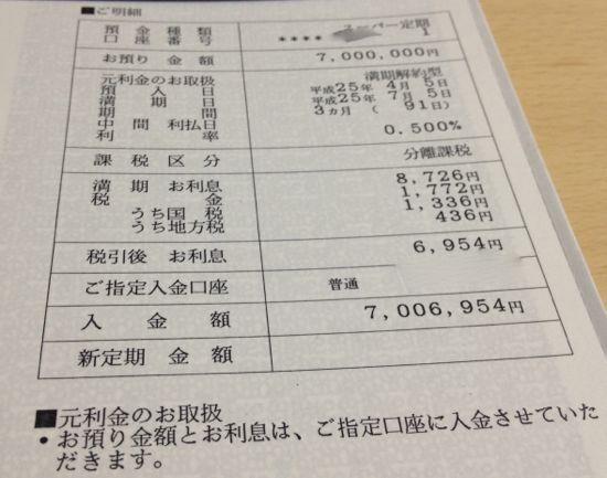 三井住友銀行 満期 定期預金