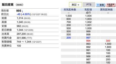 8880 飯田産業 利益確定