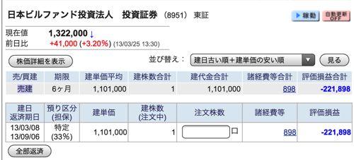 8951 日本ビルファンド 損切り