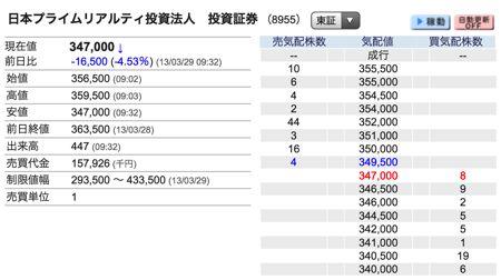 8955 日本プライムリアルティ 空売り