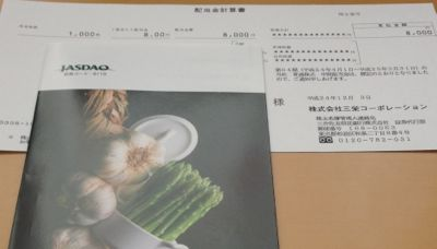 8119 三栄コーポレーション 配当金
