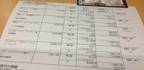 三菱東京UFJ 投資信託 成績表