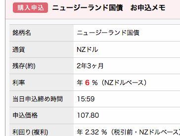 ニュージーランド国債