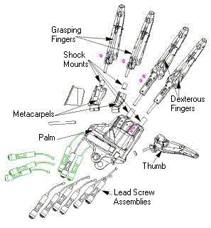 robonaut-hand.jpg