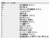 20130115access.jpg