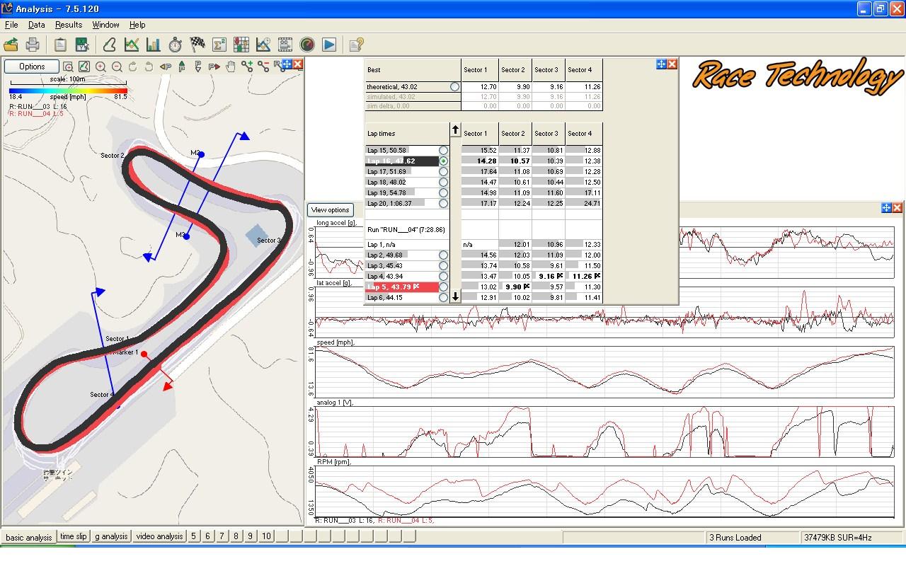 s-analysis.jpg
