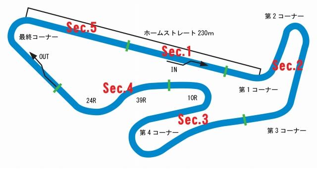 s2-corce.jpg