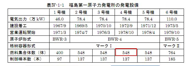 http---www.kantei.go.jp-jp-topics-2011-pdf-04-accident.pdf - 2011年6月8日 00-18 - ウェブ魚拓