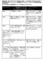 20120223会見資料他 (1).pdf