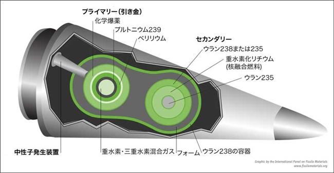 IPFMweapon_20110917054651.jpg