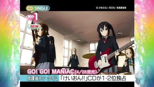 けいおん!OPテーマ曲「GO!GO!MANIAC」
