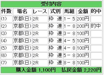 20100516京都2R