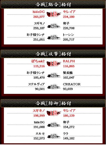 終戦報告3