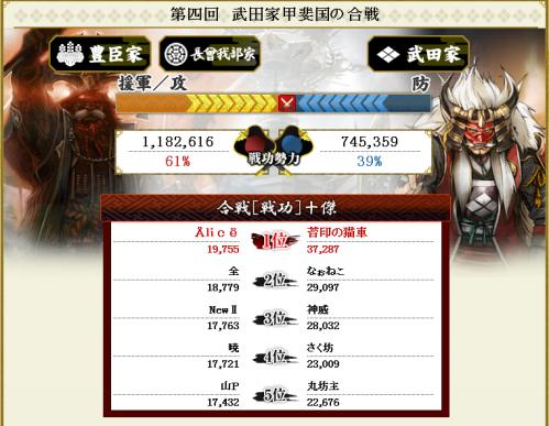 武田せん結果
