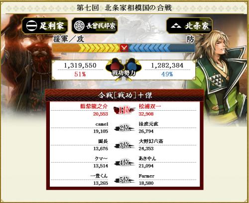 北条戦結果