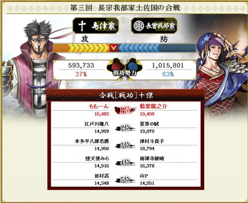 島津戦結果