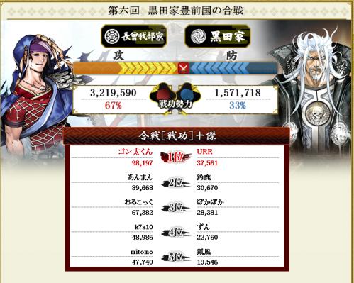 黒田戦攻め