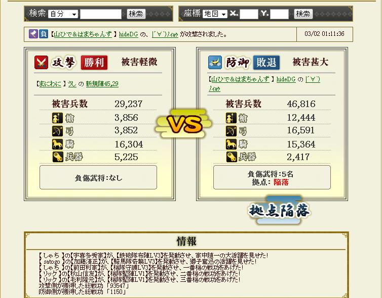 石田連合同盟陥落