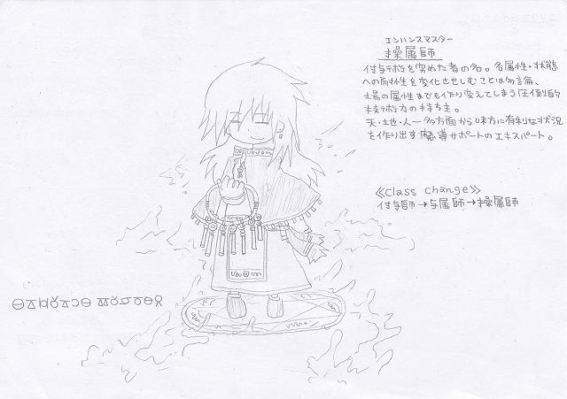 兵種夢想(20c)