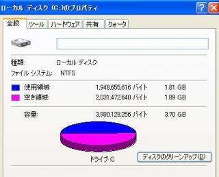 2GBきり