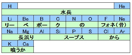gensonagahamayasyukihyou.jpg