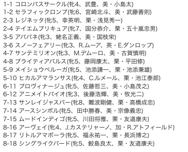 スクリーンショット(2010-11-12-17.26.07)