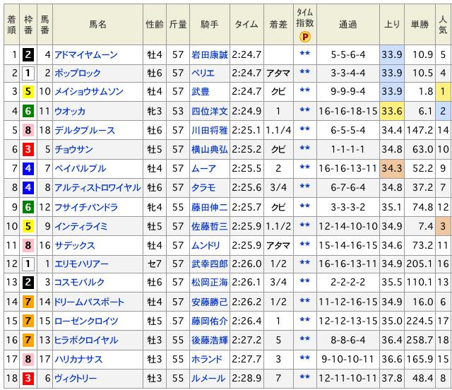 スクリーンショット(2011-11-25-21.13.49)