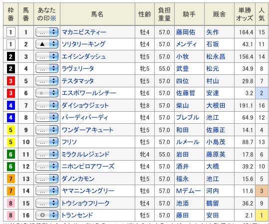 スクリーンショット(2011-12-03-17.53.10)