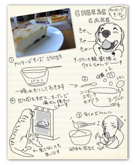 羊の国のラブラドール絵日記シニア!!「チーズケーキ」レシピ1