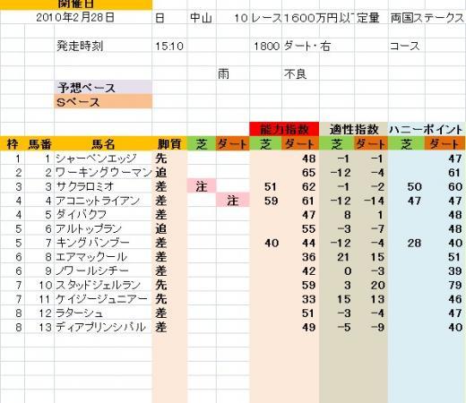 中山10R 両国S