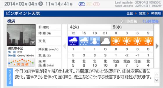 天気2月4日