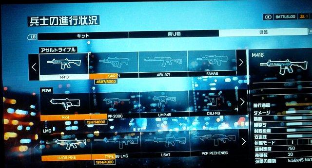 各武器のステータス画面。アサルト、PDW、LMG、スナイパーライフルと部門事に分かれています。