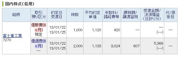 2013122富士重