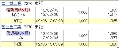 20130206富士重工