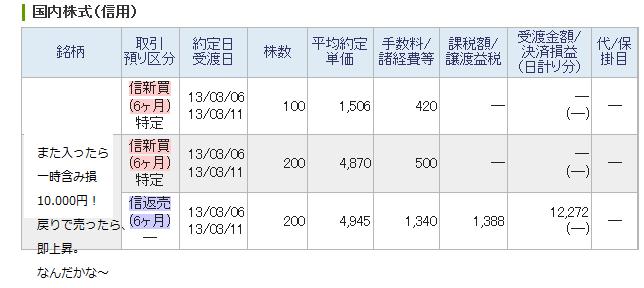 20130306後場