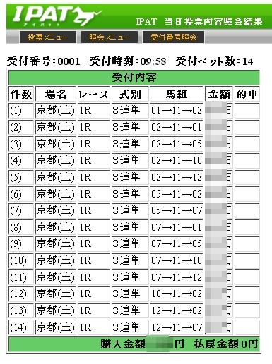 2012/01/28京都1R購入結果画像