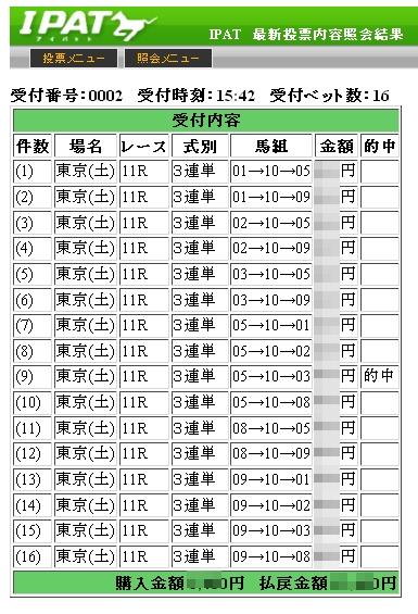 2012/01/28東京11R購入結果画像