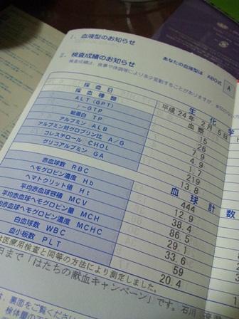 kenketu_20120228220942.jpg