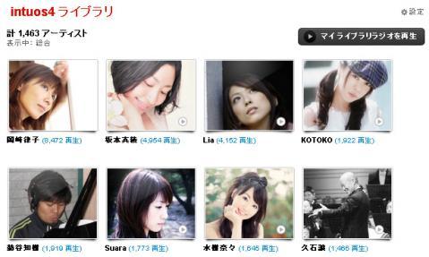last fm 2010総括