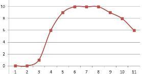 テンショングラフ