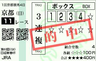 日経新春杯2013
