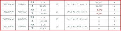 20120117約定履歴