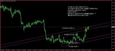 20120119mt4gbpjpy