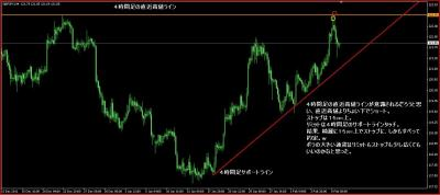 20120208mt4gbpjpy