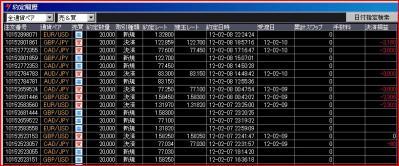 201202078約定履歴