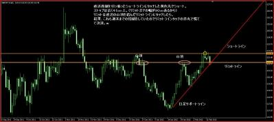 20120214mt4gbpjpy