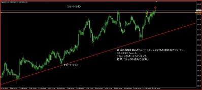 20120215mt4gbpjpy