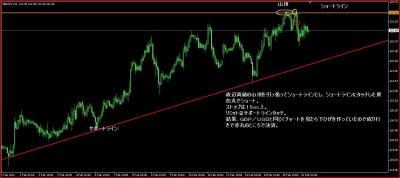 20120216mt4gbpjpy